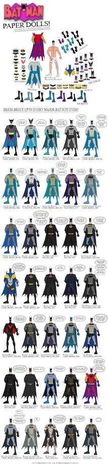 Batman Paper Dolls Costume Infographic